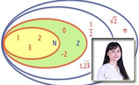 Luyện tập Toán cơ bản lớp 7 (GV: cô Nguyễn Thu Trang)