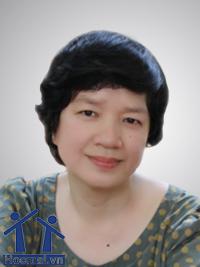 CÔ: Trịnh Thu Tuyết - GV Ngữ văn