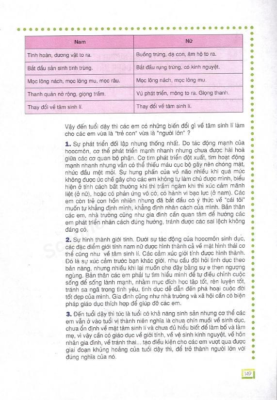 Trang 149