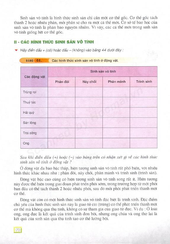Trang 170