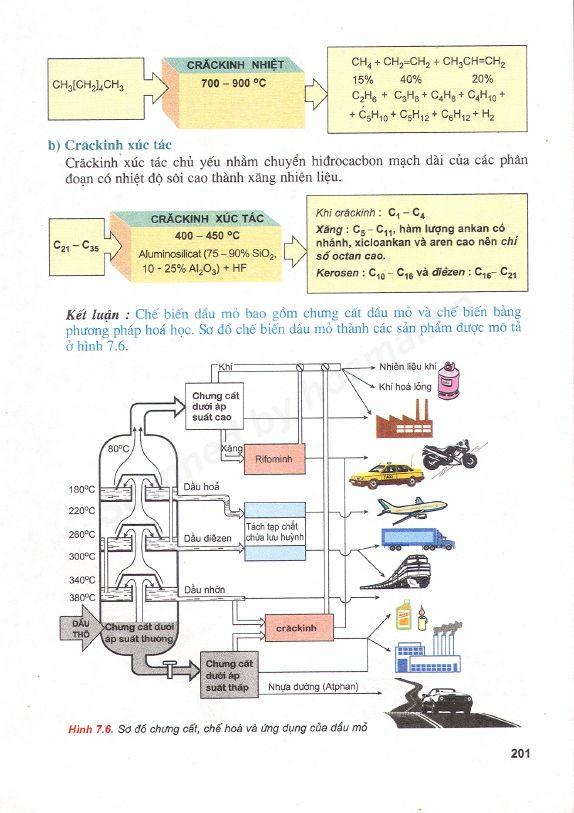 Trang 201