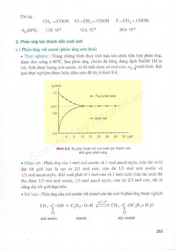 Trang 253