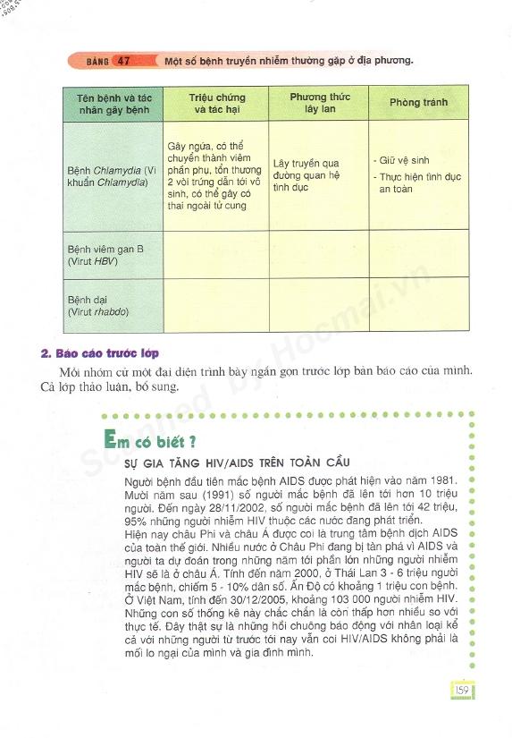 Trang 159
