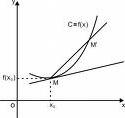 Các bài toán về tiếp tuyến hàm đa thức và phân thức