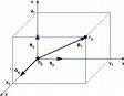 Bài 1. Phương pháp tọa độ trong không gian