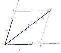Bài 1. Phương pháp tọa độ trong mặt phẳng