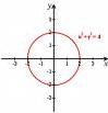 Bài 3. Đường tròn