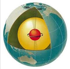 Chuyên đề Cơ học : Bài 3. Lực hấp dẫn và định luật vạn vật hấp dẫn