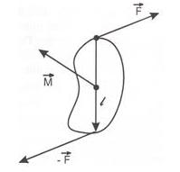 Chuyên đề Cơ học : Bài 2. Bài tập về mômen lực. Điều kiện cân bằng vật rắn