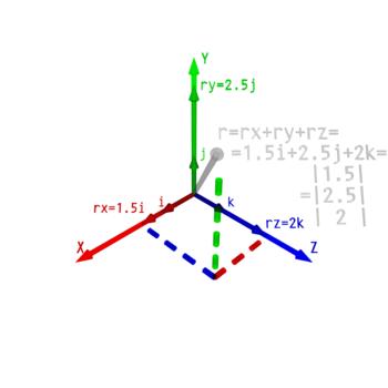 Chuyên đề Hình học 11 :  Bài 01. Véctơ trong không gian, quan hệ vuông góc