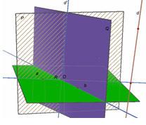 Chuyên đề Hình học 11 :  Bài 03. Hai đường thẳng vuông góc trong không gian