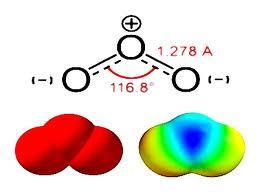 Hóa học 10 - Thầy Phạm Ngọc Sơn :  Oxi - Ozon