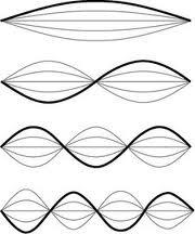 Luyện thi đại học KIT-1: Môn Vật lí (Thầy Đặng Việt Hùng) : Bài 17. Lý thuyết tổng hợp về sóng dừng