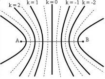 Luyện thi đại học KIT-1: Môn Vật lí (Thầy Đặng Việt Hùng) : Bài 3. Một số bài toán về sự truyền sóng