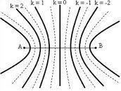 Luyện thi đại học KIT-1: Môn Vật lí (Thầy Đặng Việt Hùng) : Bài 4. Lý thuyết về giao thoa sóng cơ