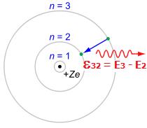 Vật lí 12 - Thầy Đặng Việt Hùng (2014-2015) : Bài 4. Mẫu nguyên tử Bohr