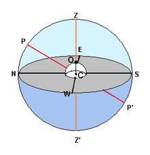 Toán 11 - Thầy Nguyễn Thanh Tùng : Bài 7. Đường thẳng vuông góc với mặt phẳng (Phần 04)