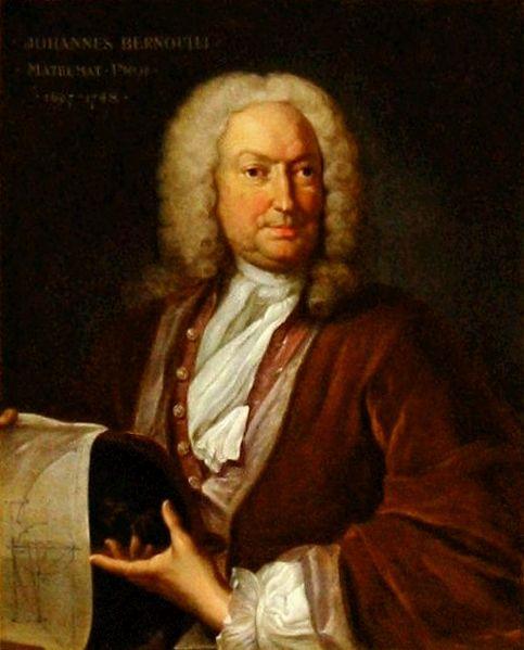 Chuyên đề Bất đẳng thức - thầy Trần Phương : Bài 20. Bất đẳng thức Bernoulli