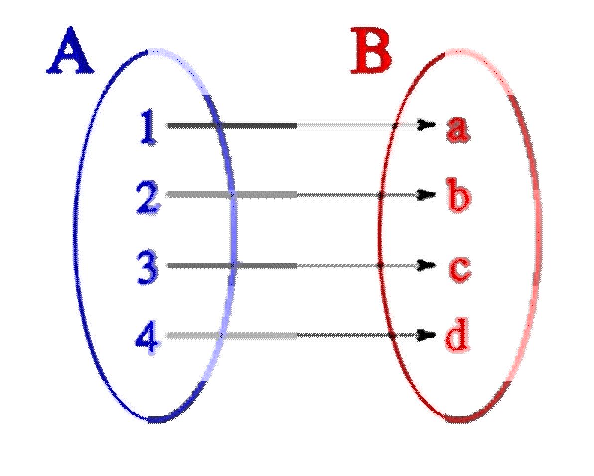 Phần Đại số tuyến tính - thầy Lê Bá Trần Phương : Bài 3. Ánh xạ (Phần 03)