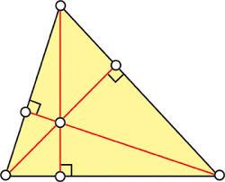 Chuyên đề Hình học giải tích - Thầy Lưu Huy Thưởng : Bài 2. Các bài toán liên quan đến đường cao, trực tâm