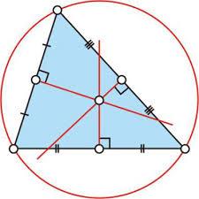 Chuyên đề Hình học giải tích - Thầy Lưu Huy Thưởng : Bài 4. Các bài toán liên quan đến đường trung trực