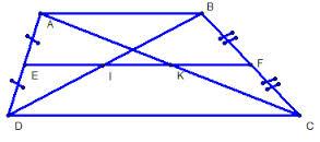 Chuyên đề Hình học giải tích - Thầy Lưu Huy Thưởng : Các bài toán về hình thang