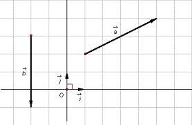 Chuyên đề Hình học giải tích - Thầy Lưu Huy Thưởng : Các bài toán liên quan đến trung tuyến, trung điểm, trọng tâm tam giác (phần 2)