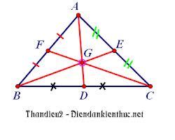 Chuyên đề Hình học giải tích - Thầy Lưu Huy Thưởng : Các bài toán liên quan đến trung tuyến, trung điểm, trọng tâm tam giác (phần 1)